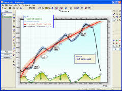 Find Graph is a graphing, digitizing and curve fitting software