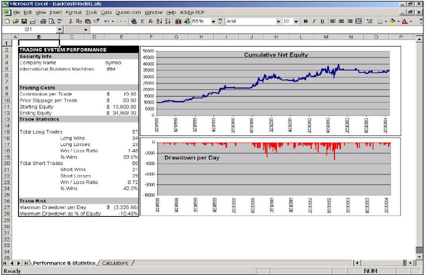 Automated option trading download