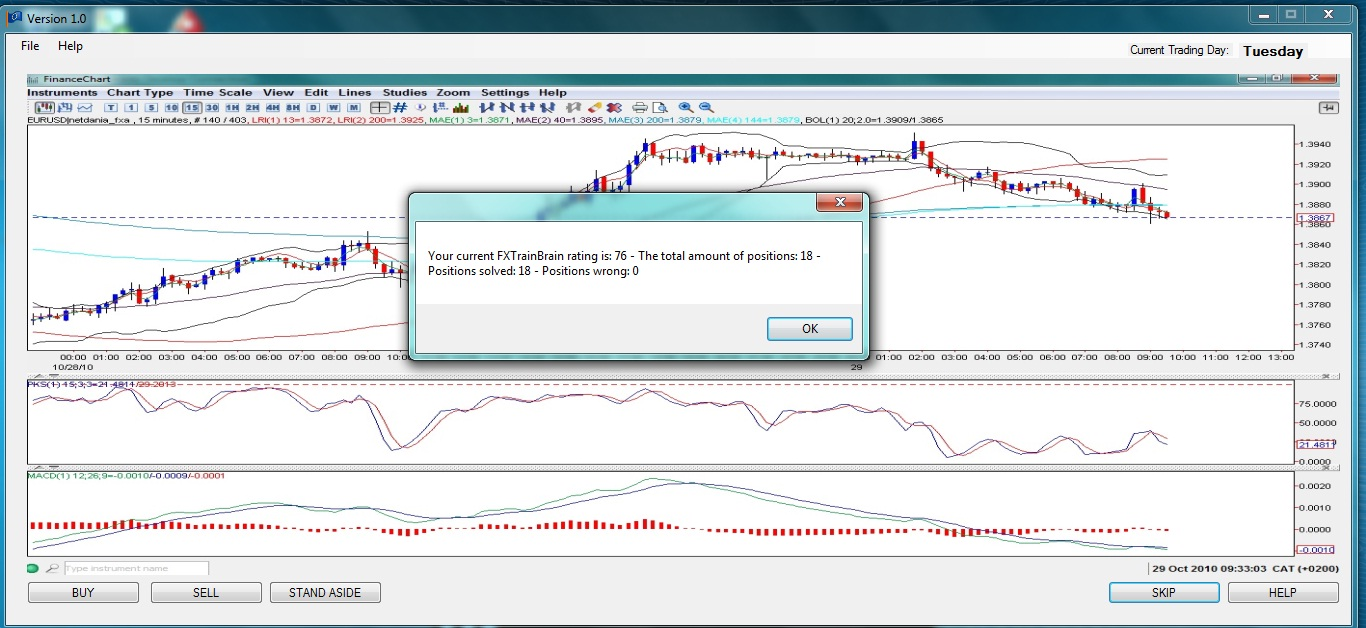 Auto trading forex software