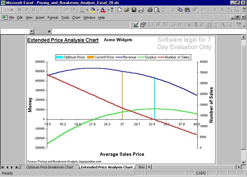 Calculate breakeven analysis masturbation network for Cost volume profit graph excel template
