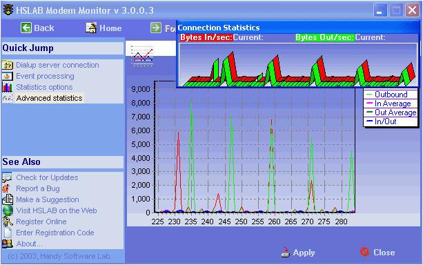 Скриншоты HSLAB Modem Monitor RE 3.1 Изображения. Многие сталкивались с си