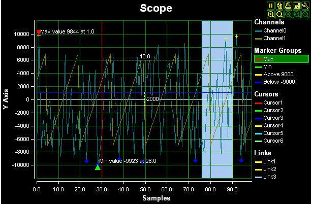 PlotLab VC++ Download - data plotting VCL components
