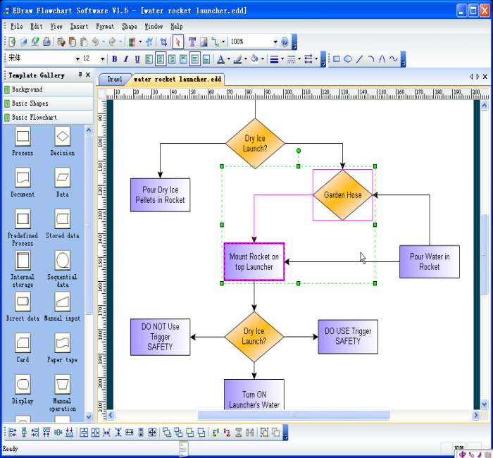 Flowchart Software Gartak