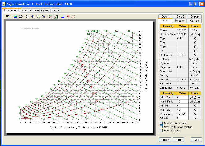 Psychrometric Duct Calculator Convenient Chart