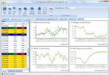 Pairtrade Finder is a professional pair trading software