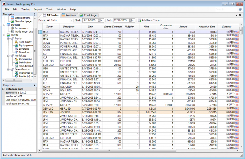 trading tagebuch excel download
